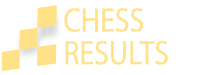 ChessResults.RU